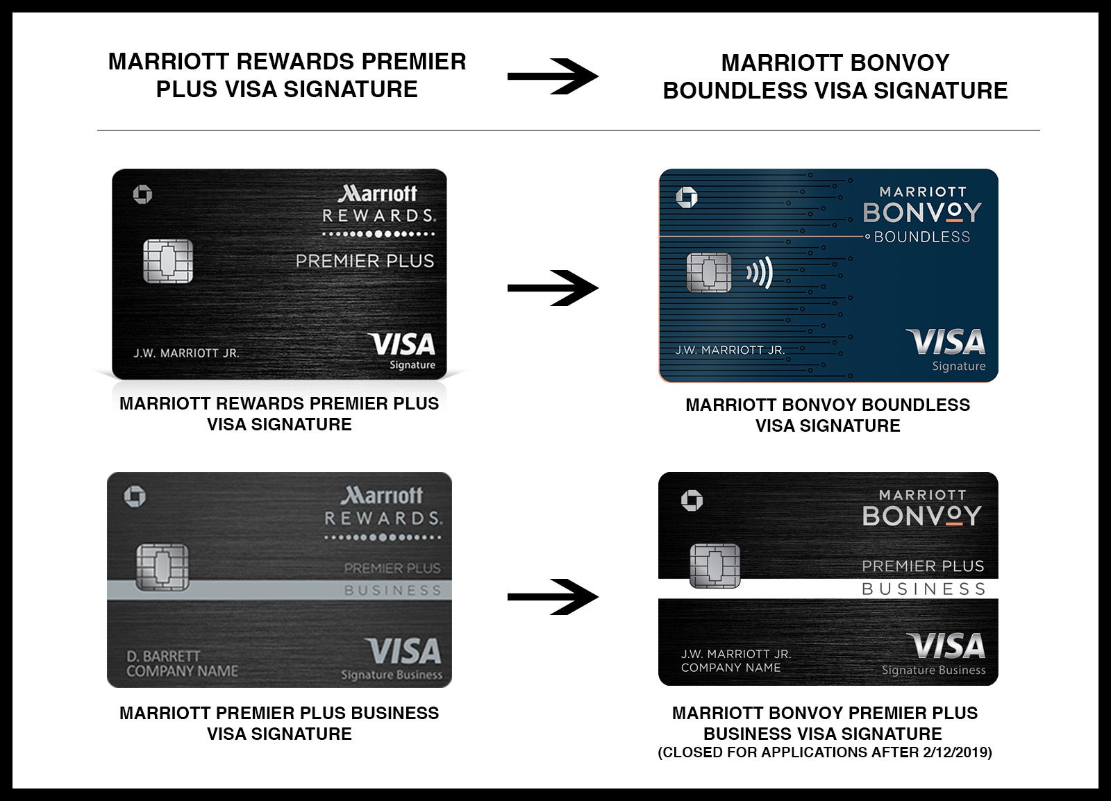 Which Marriott Bonvoy credit card is right for you? - The Points Guy